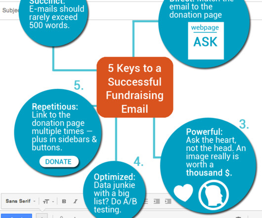how to increase newsletter open rates for non profit